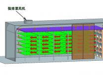 九风机分离闭环热泵除湿烘干房设计方案(一)