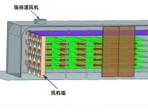 九风机分离闭环热泵除湿烘干房设计方案(二)