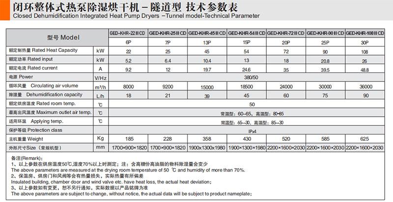 侧出风-隧道式闭环热泵烘干机参数表